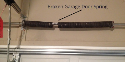 3 Reasons Why Garage Door Spring Replacement is best